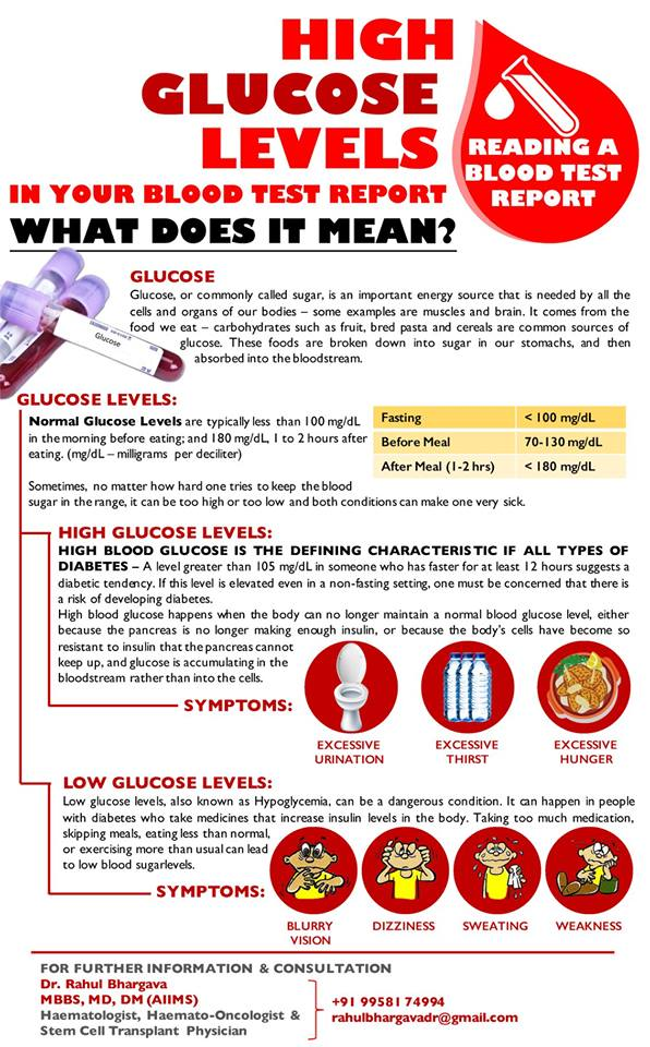 How to Read a Blood Test Report - High Glucose Levels