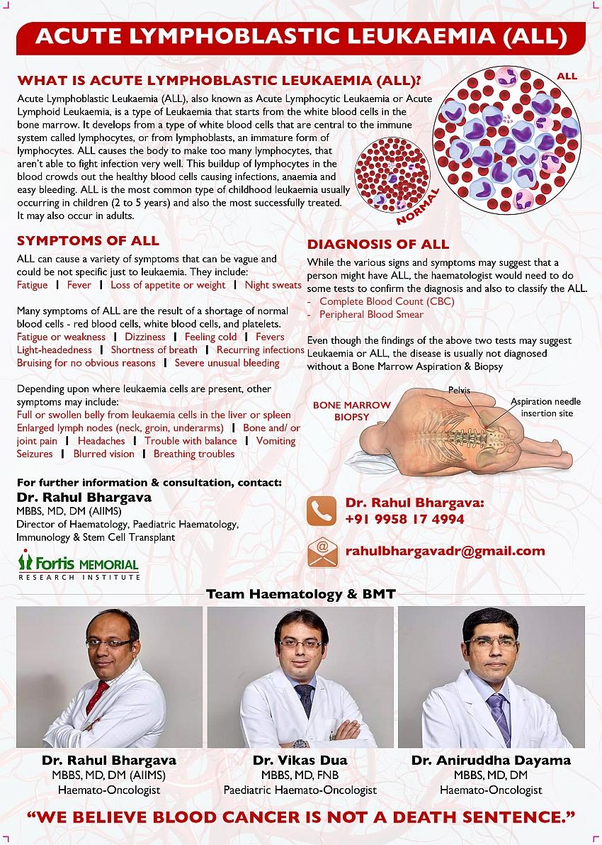 Acute Lymphoblastic Leukaemia (ALL) - Beat Blood Cancer