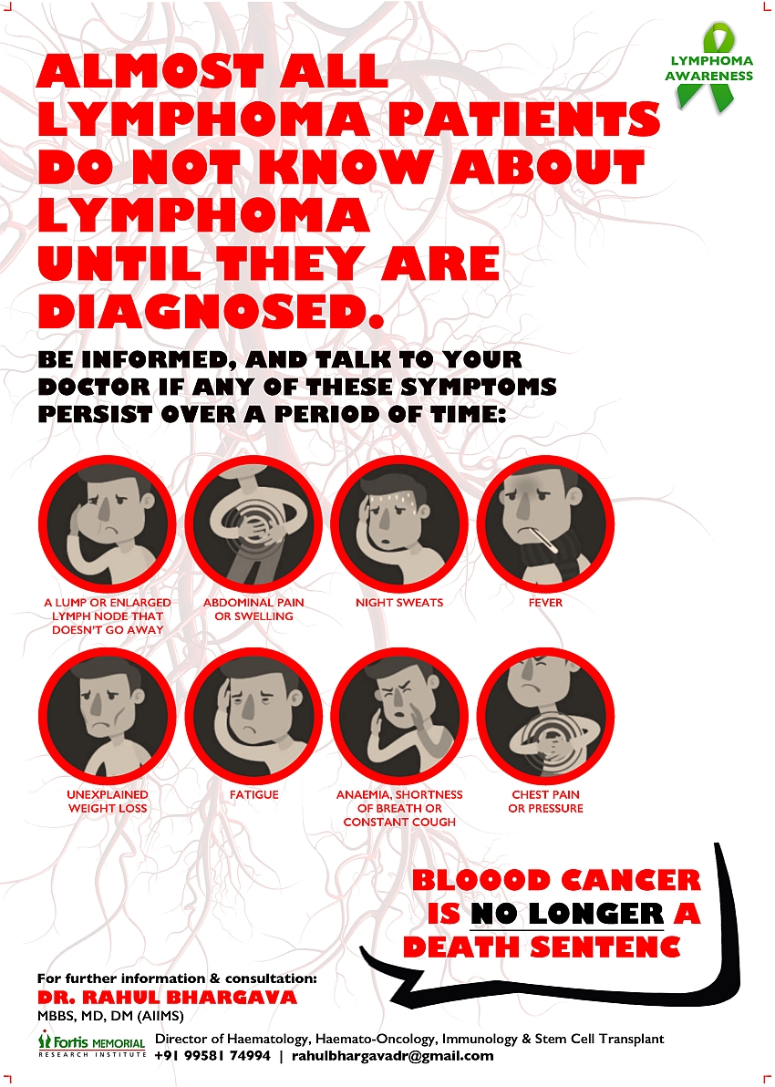 Almost All Lymphoma Patients Do Not Know About Lymphoma Until They Are Diagnosed