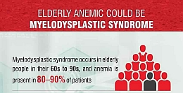 Elderly Anemic Could Be Myelodysplastic Syndrome
