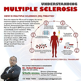 How is Multiple Sclerosis (MS) Treated?