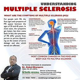 What Are The Symptoms Of Multiple Sclerosis (MS)?