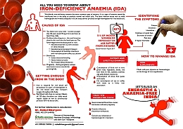 All You Need To Know About Iron Deficiency Anaemia (IDA)