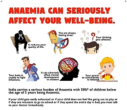 Anaemia can seriously affect your well-being